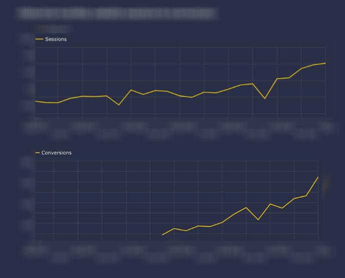 SMS organic traffic growth