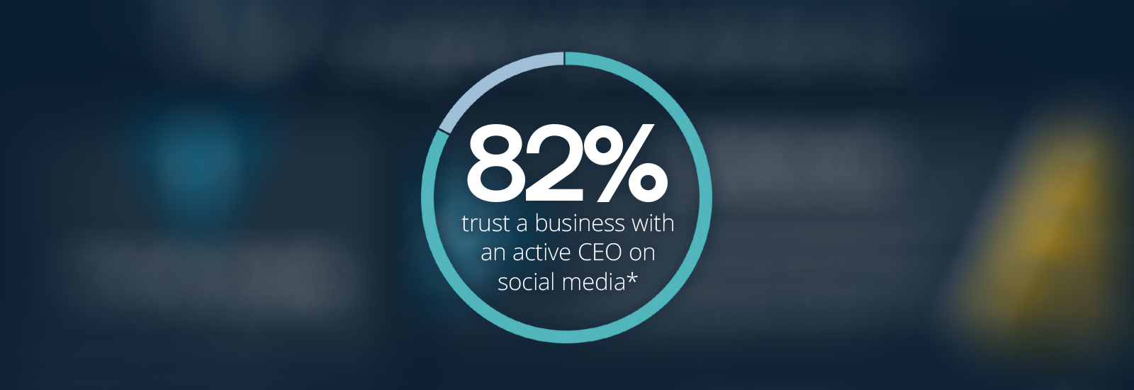 82% trust a business with an active CEO