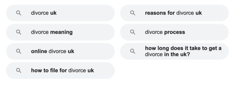 Related searches from Google Suggest on divorce law